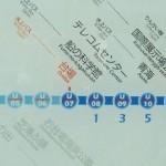 [東京] 第三日Part II – 台場各地